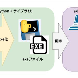 pythonスクリプトのexeファイル化 (pyinstaller)
