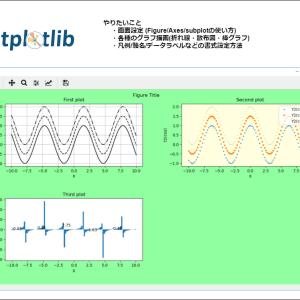 matplotlibを用いたグラフ描画