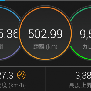 Festive500 day1 〜完〜