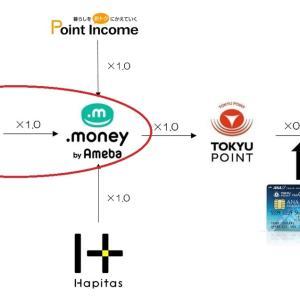【TOKYUルート】モッピー⇒ドットマネーのポイント交換を図解