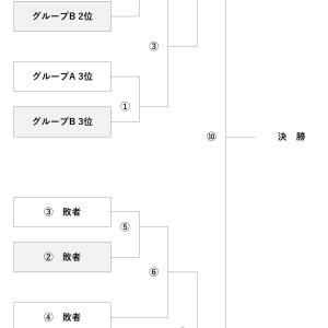 オリンピック野球の試合方式と中学受験算数