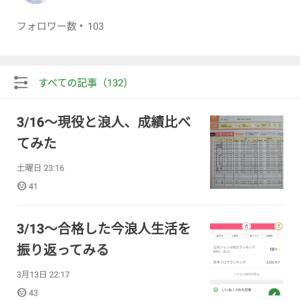 3/19〜感謝感激〜