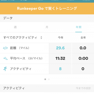 地球一周走り旅2。日本橋に挑戦