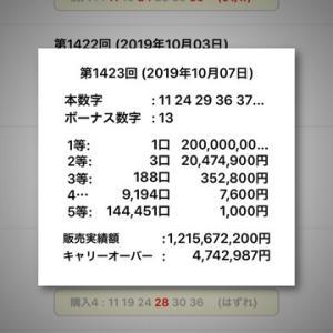 ロト6大当たり!?