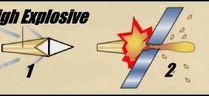 HEAT(対戦車榴弾=成形炸薬弾)の話