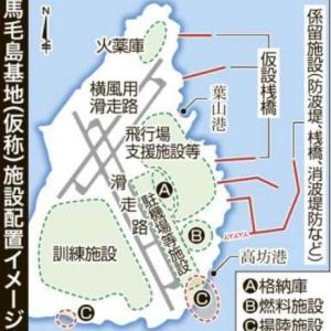 馬毛島要塞化計画