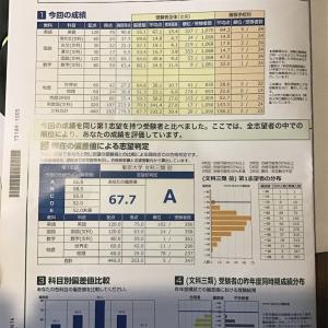 142 10/18 【第三回東進東大レベル模試 結果】