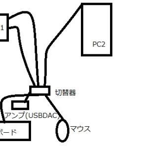 2台のPC間でマウス・キーボードを共有(切り替え)させる