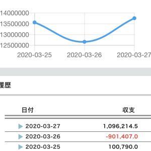3月25日〜27日  +29,566円 タクヤのオレ的自動売買速報☆