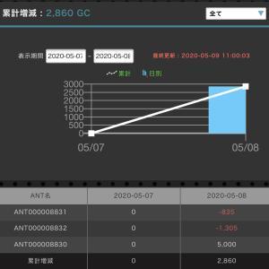 5月7日〜8日  +71,206円 タクヤのオレ的自動売買速報☆
