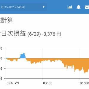 6月28日〜29日  +40,188円 タクヤのオレ的自動売買速報☆
