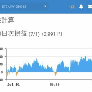 6月30日〜7月1日  +47,641円 タクヤのオレ的自動売買速報☆