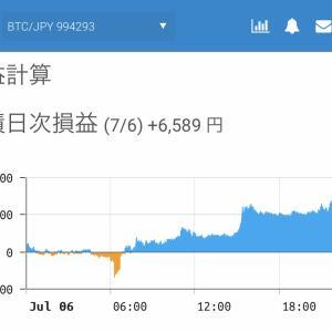 7月4日〜7月6日  +38,899円 タクヤのオレ的自動売買速報☆