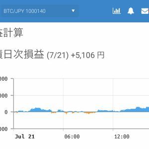 7月19日〜7月21日  +99,754円 タクヤのオレ的自動売買速報☆