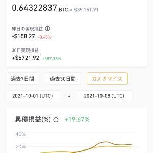 10月1日〜10月8日 +643,975円 タクヤのオレ的自動売買速報☆
