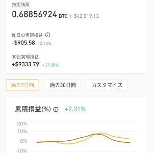 10月16日〜10月22日 +100,888円 タクヤのオレ的自動売買速報☆