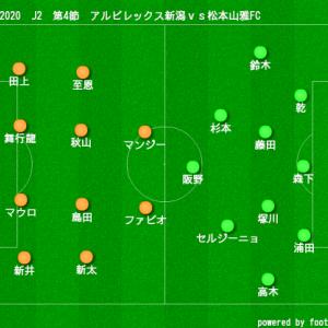 第4節 松本山雅FC戦