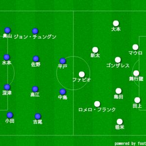 第5節 FC町田ゼルビア戦