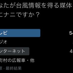 【アンケート!】あなたが台風情報を得る媒体は主にナニですか?