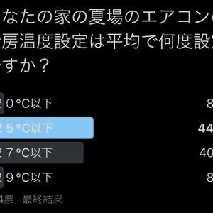 【アンケート!】あなたの家の夏場のエアコンの冷房温度設定は平均で何度設定ですか?