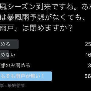 【アンケート!】台風シーズン到来ですね。あなたは暴風雨予想がなくても、『雨戸』は閉めますか?