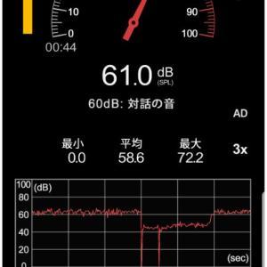 【Mini-Z】塗装ブースの騒音レベルはいかに  ~アプリで計測してみた!~ ※ヴィートルーガンダムの手直し後写真も追加!