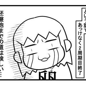 【2周期目】強制終了のお知らせ