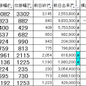損益公開|朝15分完結@寄り引けシストレ9/10