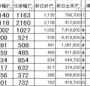 損益公開|朝15分完結@寄り引けシストレ9/11