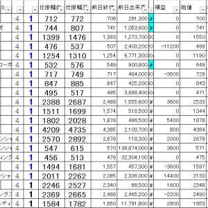 損益公開|朝15分完結@寄り引けシストレ9/12