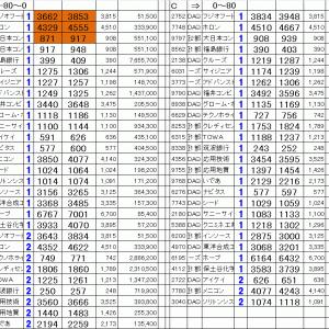 仕掛銘柄公開|寄り引け空売りシステムトレード11/13