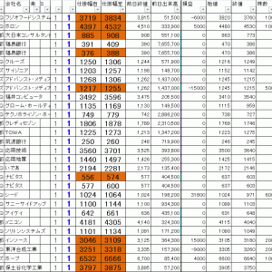 損益公開|寄り引け空売りシステムトレード 11/13