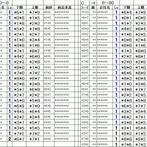 仕掛銘柄pre|寄り引け空売りシステムトレード11/19