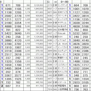 仕掛銘柄公開|寄り引け空売りシステムトレード11/19