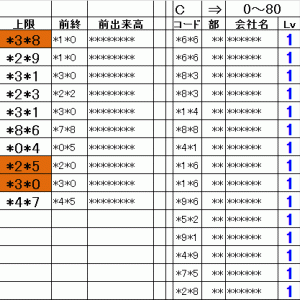 仕掛銘柄pre|寄り引け空売りデイトレ 12/16