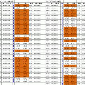 仕掛銘柄pre|寄り引け空売りデイトレ 1/20