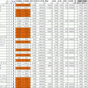 損益公開|寄り引け空売りデイトレ 1/20