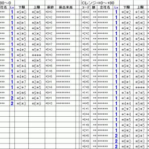仕掛銘柄pre 寄り引け空売りデイトレ 1/23