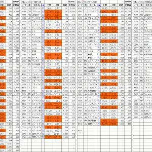 今日の仕掛銘柄公開|寄り引け空売りデイトレ 5/25