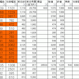 今日の損益公開|寄り引け空売りデイトレ 6/2