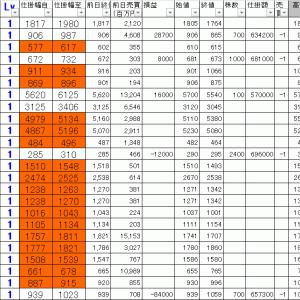 今日の損益公開|寄り引け空売りデイトレ 6/18