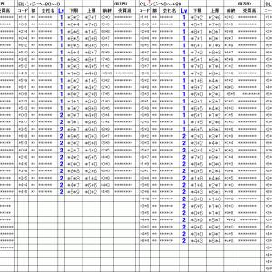 明日の仕掛銘柄概要|寄り引け空売りデイトレ 9/17
