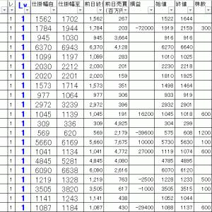 今日の損益公開|寄り引け空売りデイトレ 9/29