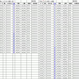 明日の仕掛銘柄概要|寄り引け空売りデイトレ 10/01