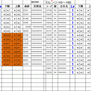 明日の仕掛銘柄概要|寄り引け空売りデイトレ 10/23