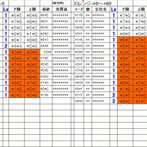 明日の仕掛銘柄概要|寄り引け空売りデイトレ 10/26
