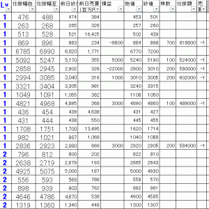 今日の損益公開|寄り引け空売りデイトレ 11/26
