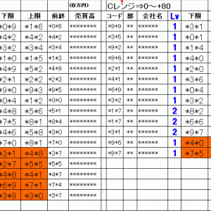 明日の仕掛銘柄概要|寄り引け空売りデイトレ 11/27