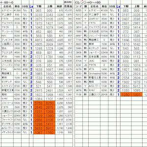 今日の仕掛銘柄公開|寄り引け空売りデイトレ 12/4
