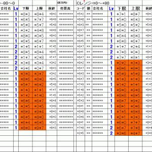 明日の仕掛銘柄概要|寄り引け空売りデイトレ 4/19